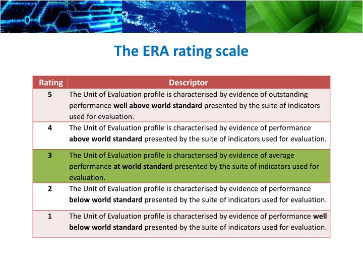 The ERA rating scale