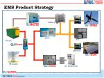 ems product strategy