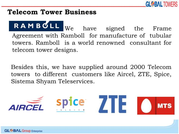 Telecom Tower Business