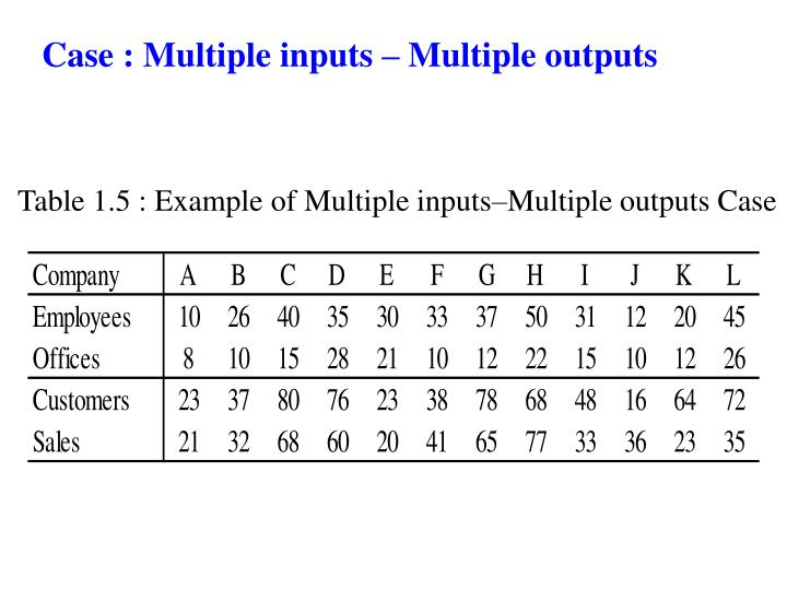 Case : Multiple inputs – Multiple outputs