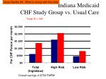 indiana medicaid chf study group vs usual care