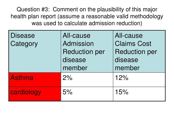 Question #3:  Comment on the plausibility of this major health plan report (assume a reasonable valid methodology was used to calculate admission reduction)
