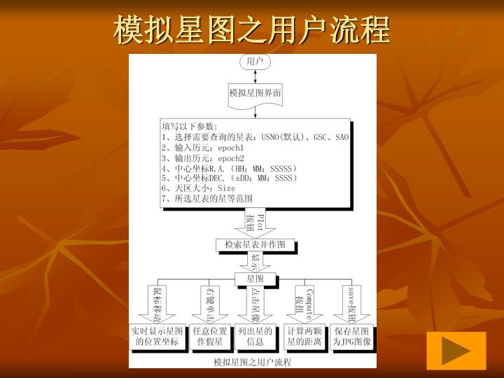 模拟星图之用户流程