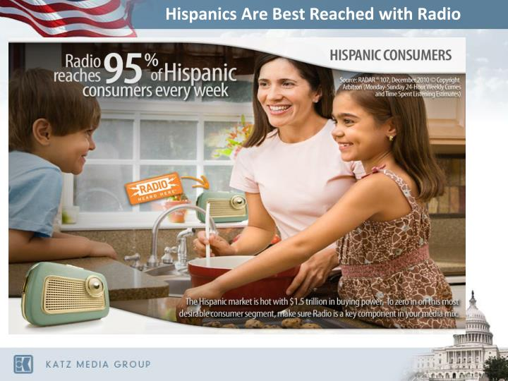 Hispanics Are Best Reached with Radio