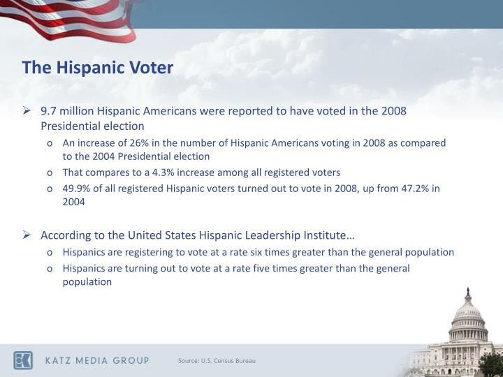 The Hispanic Voter