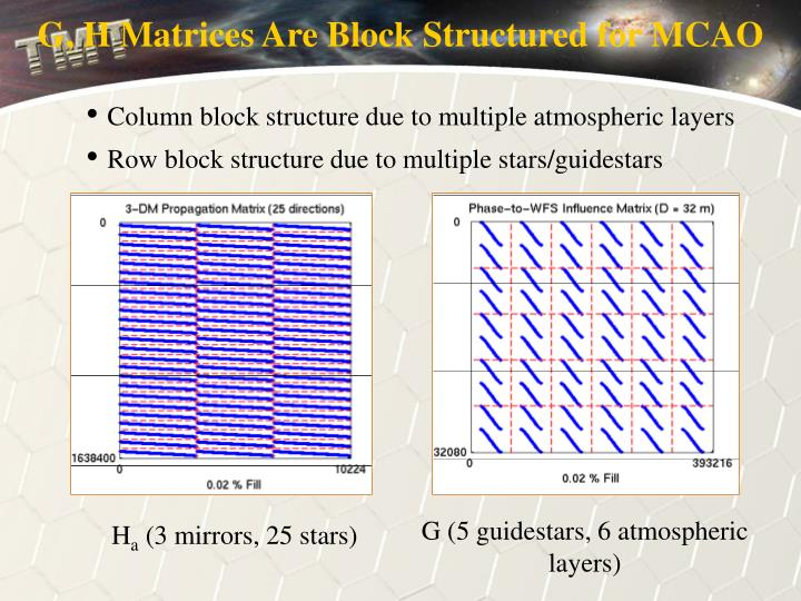 G, H Matrices Are Block Structured for MCAO