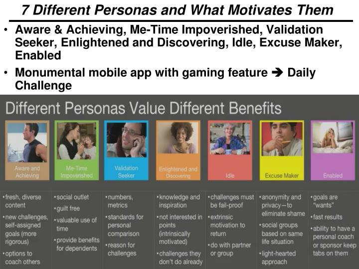 7 Different Personas and What Motivates Them
