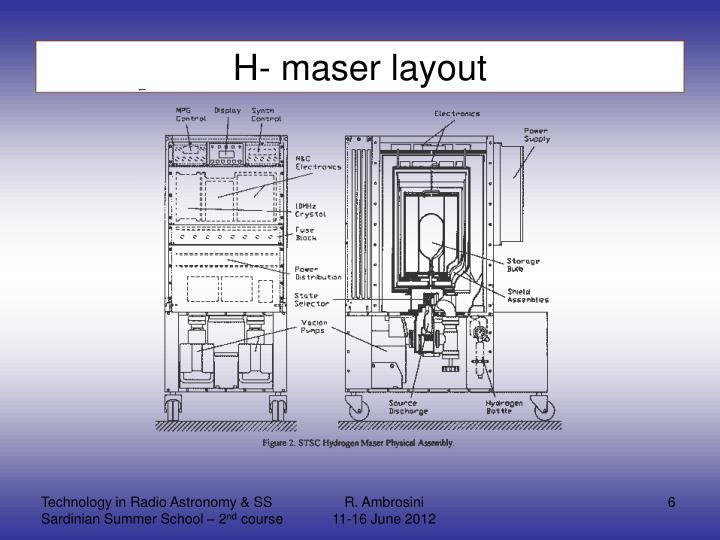 H- maser layout