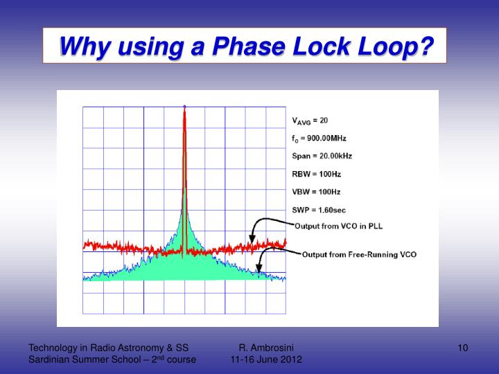 Why using a Phase Lock Loop?