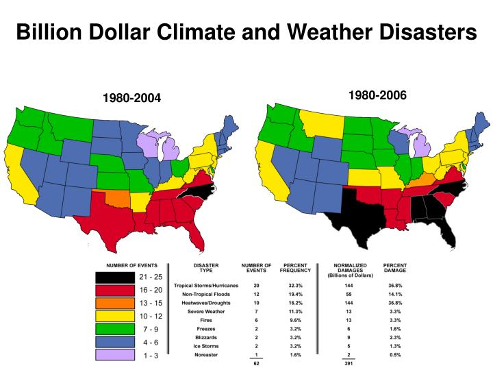 Billion Dollar Climate and Weather Disasters