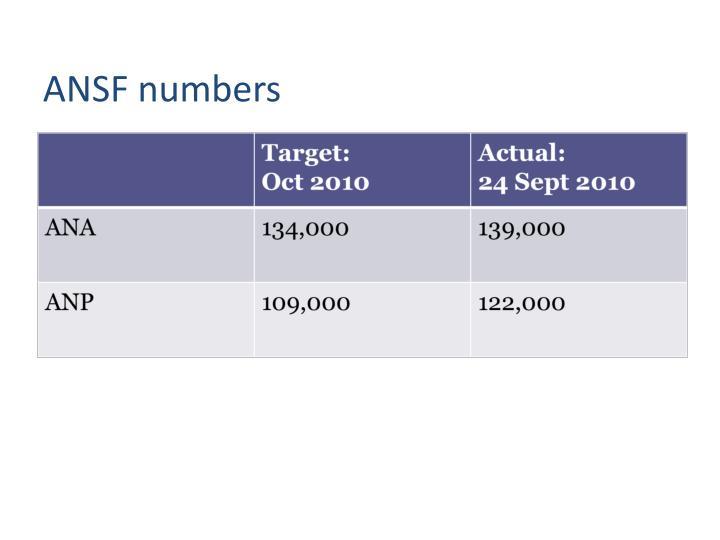 ANSF numbers