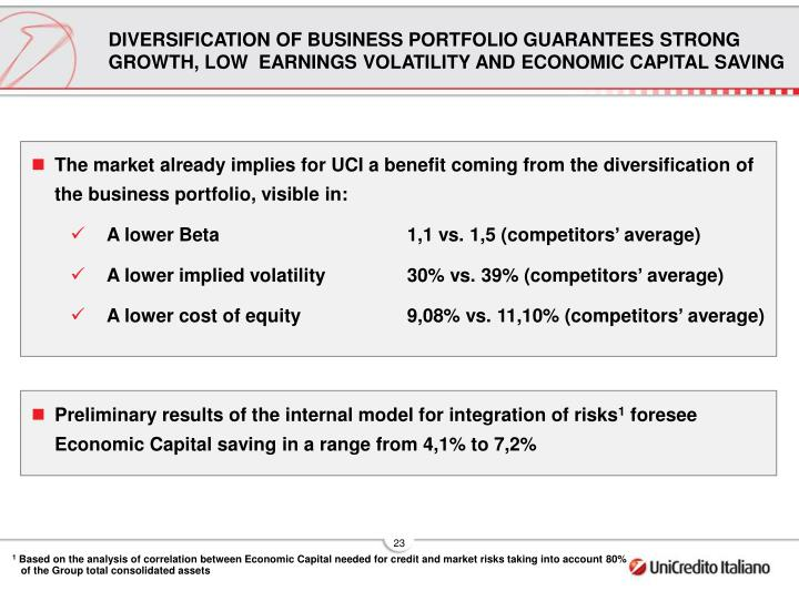 DIVERSIFICATION OF BUSINESS PORTFOLIO GUARANTEES STRONG GROWTH, LOW  EARNINGS VOLATILITY AND ECONOMIC CAPITAL SAVING