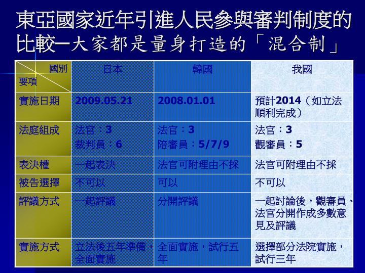 東亞國家近年引進人民參與審判制度的比較─