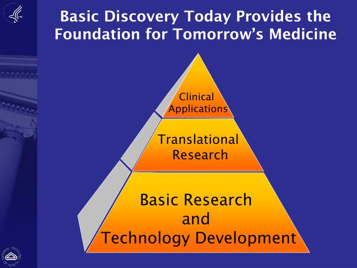 Basic Discovery Today Provides the Foundation for Tomorrow's Medicine