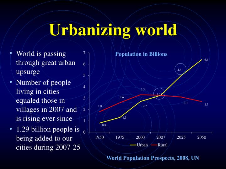 Urbanizing world