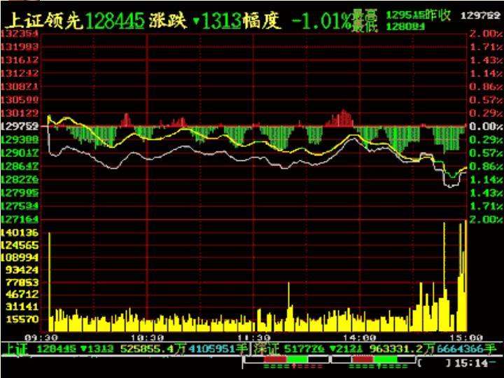 股票价格指数