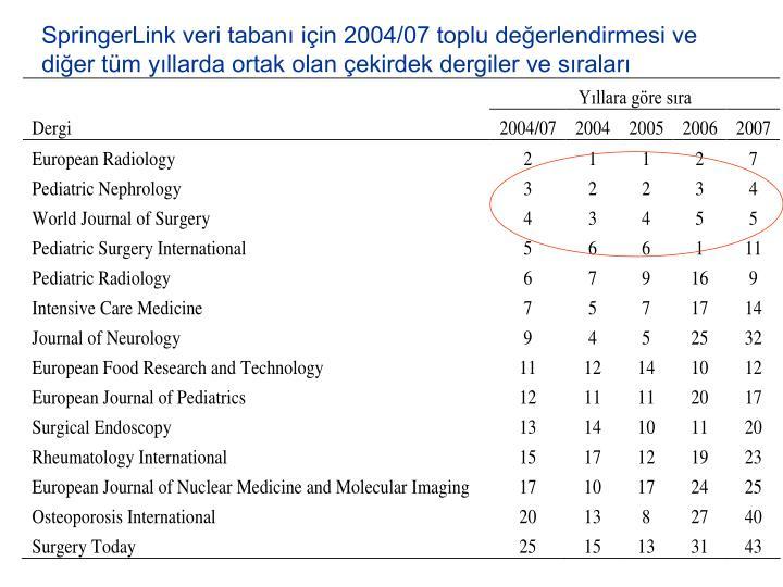 SpringerLink veri tabanı için 2004/07 toplu değerlendirmesi ve diğer tüm yıllarda ortak olan çekirdek dergiler ve sıraları