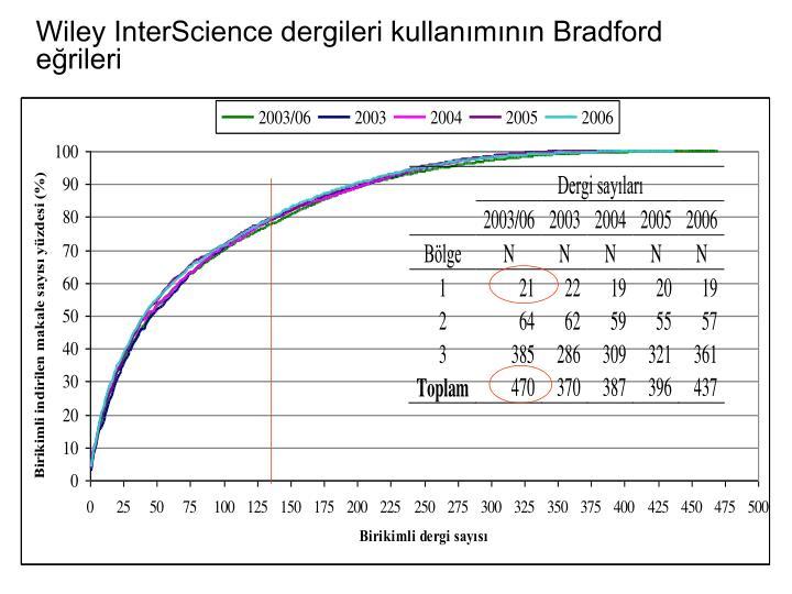 Wiley InterScience dergileri kullanmnn Bradford erileri