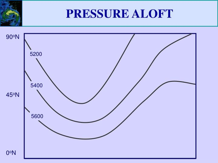 PRESSURE ALOFT