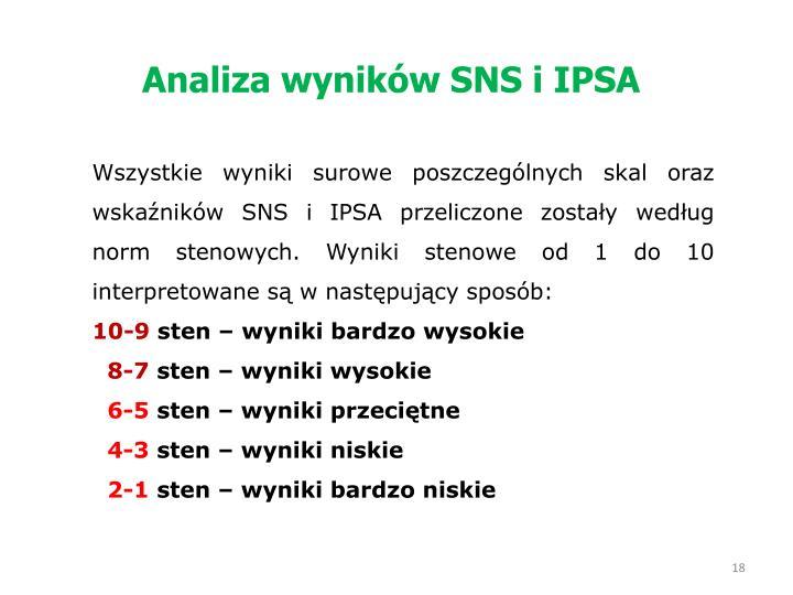 Analiza wyników SNS i IPSA