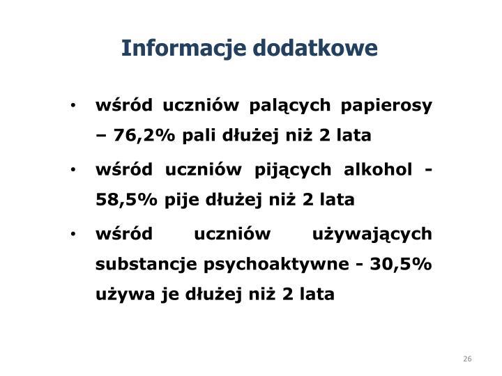 Informacje dodatkowe