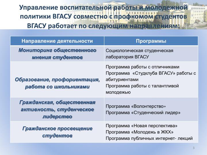 Управление воспитательной работы и молодежной политики ВГАСУ совместно с профкомом студентов ВГАСУ работает по следующим направлениям