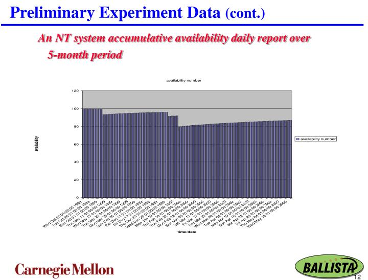 Preliminary Experiment Data