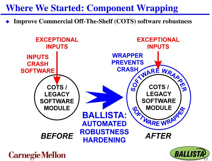 Where We Started: Component Wrapping
