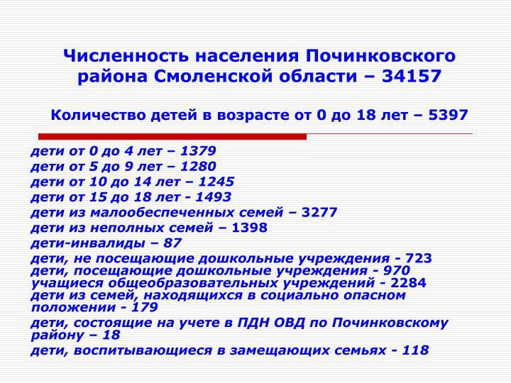 Численность населения Починковского района Смоленской области – 34157