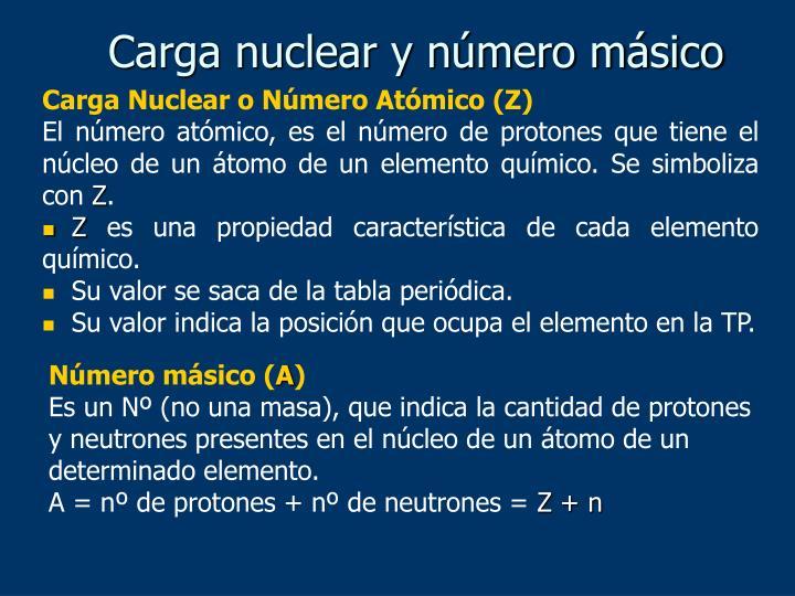 Carga nuclear y número másico