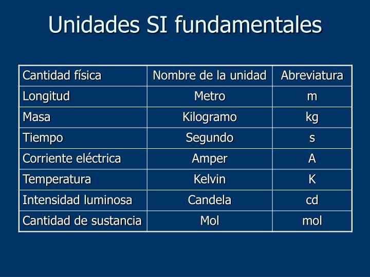 Unidades SI fundamentales