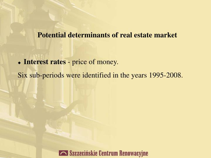 Potential determinants of real estate market