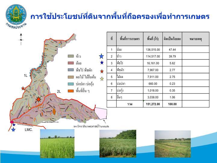 การใช้ประโยชน์ที่ดินจากพื้นที่ถือครองเพื่อทำการเกษตร