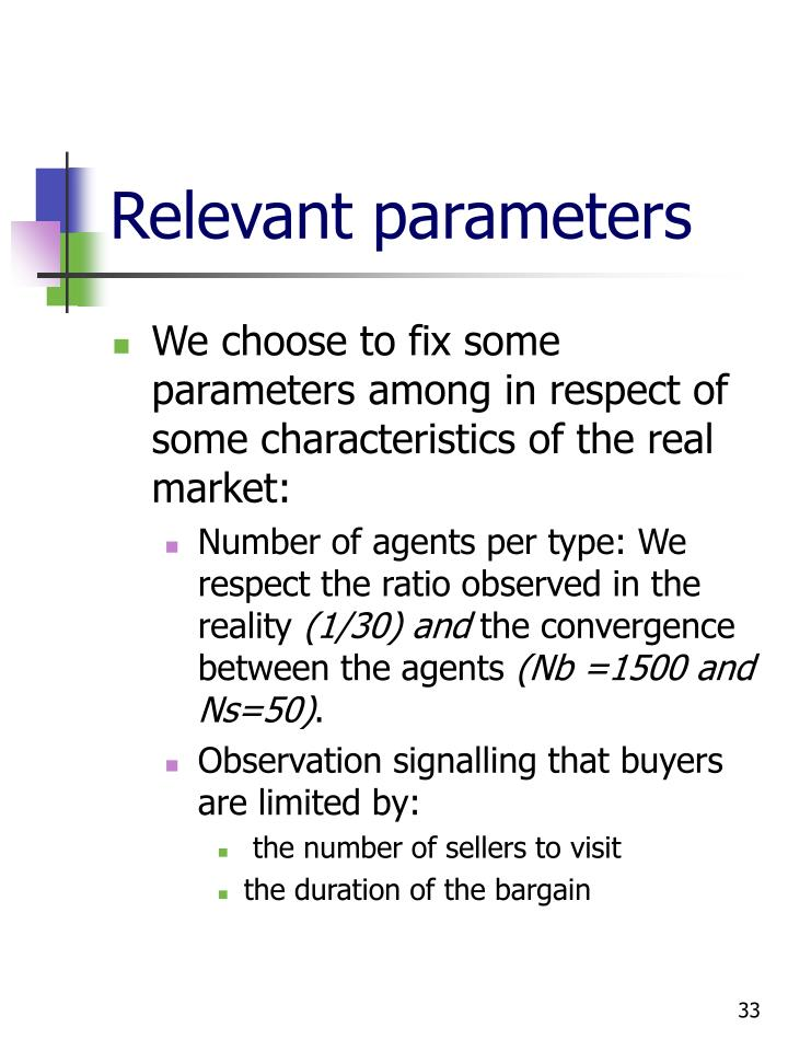 Relevant parameters