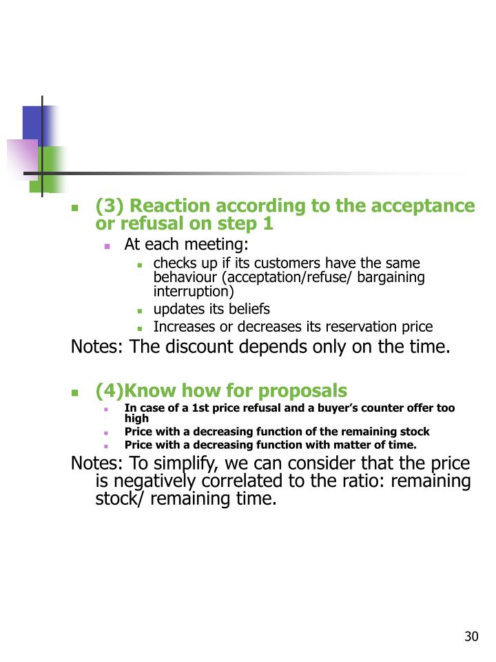 (3) Reaction according to the acceptance or refusal on step 1