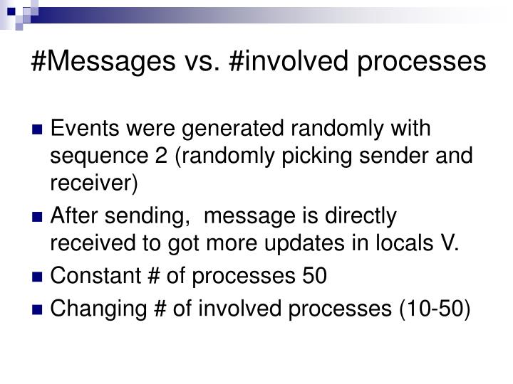 #Messages vs. #involved processes
