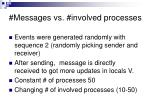 messages vs involved processes