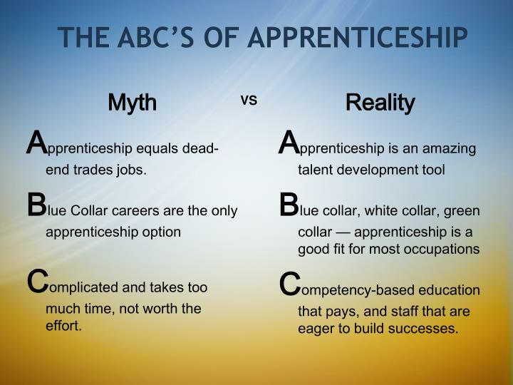 THE ABC'S OF APPRENTICESHIP