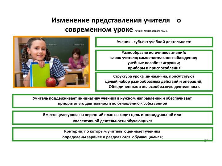 Изменение представления учителя    о современном уроке