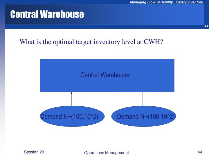 Central Warehouse