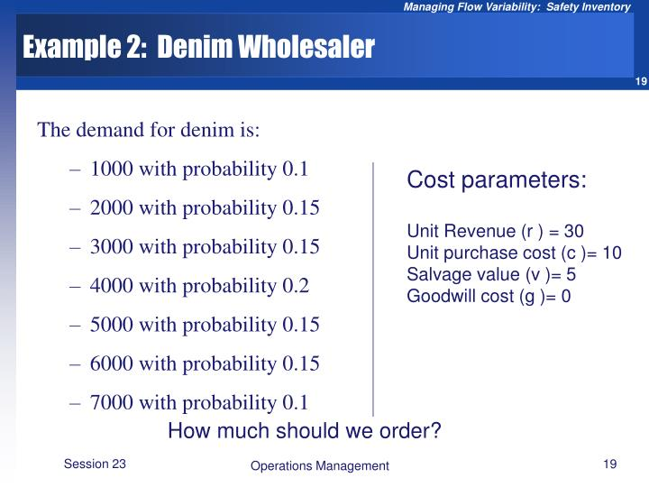 Example 2:  Denim Wholesaler