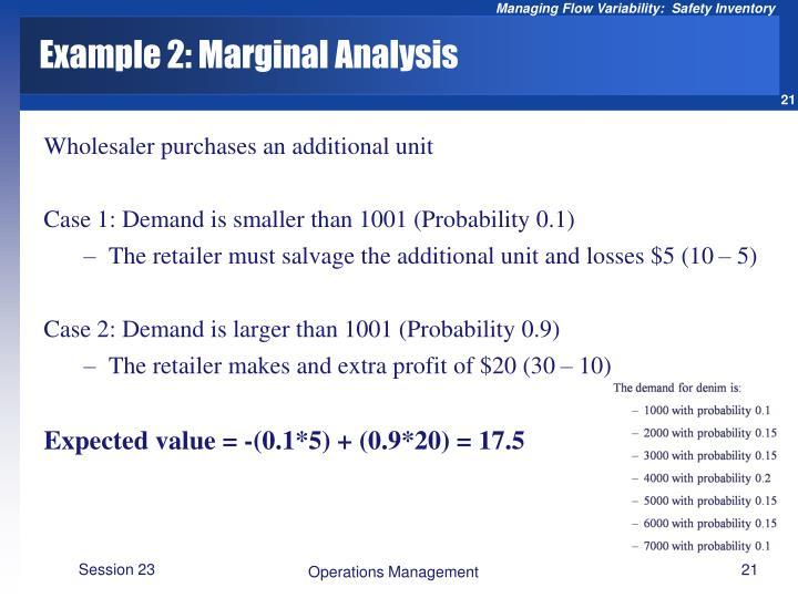 Example 2: Marginal Analysis