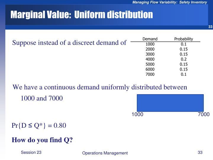 Marginal Value:  Uniform distribution