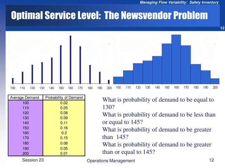 Optimal Service Level:  The Newsvendor Problem