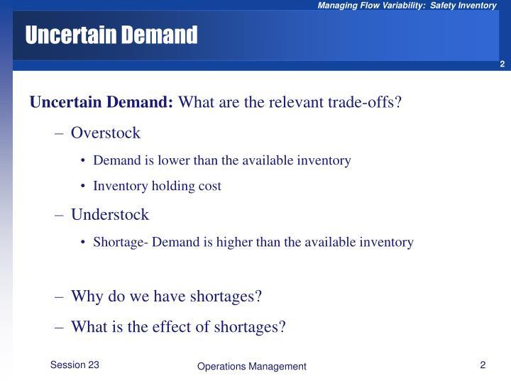 Uncertain Demand