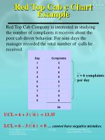 red top cab c chart example