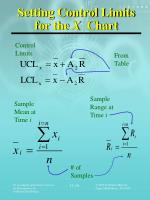 setting control limits for the x chart