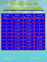 table factors for control chart limits