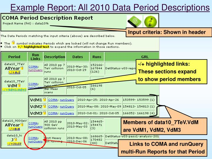 Example Report: All 2010 Data Period Descriptions