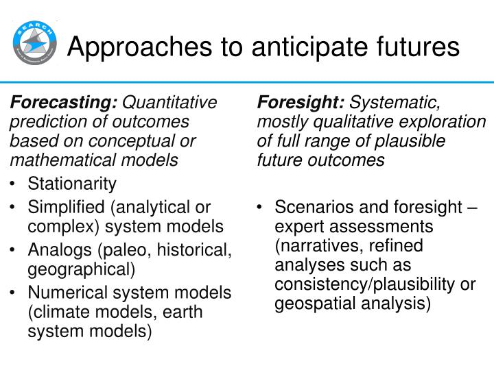Approaches to anticipate futures